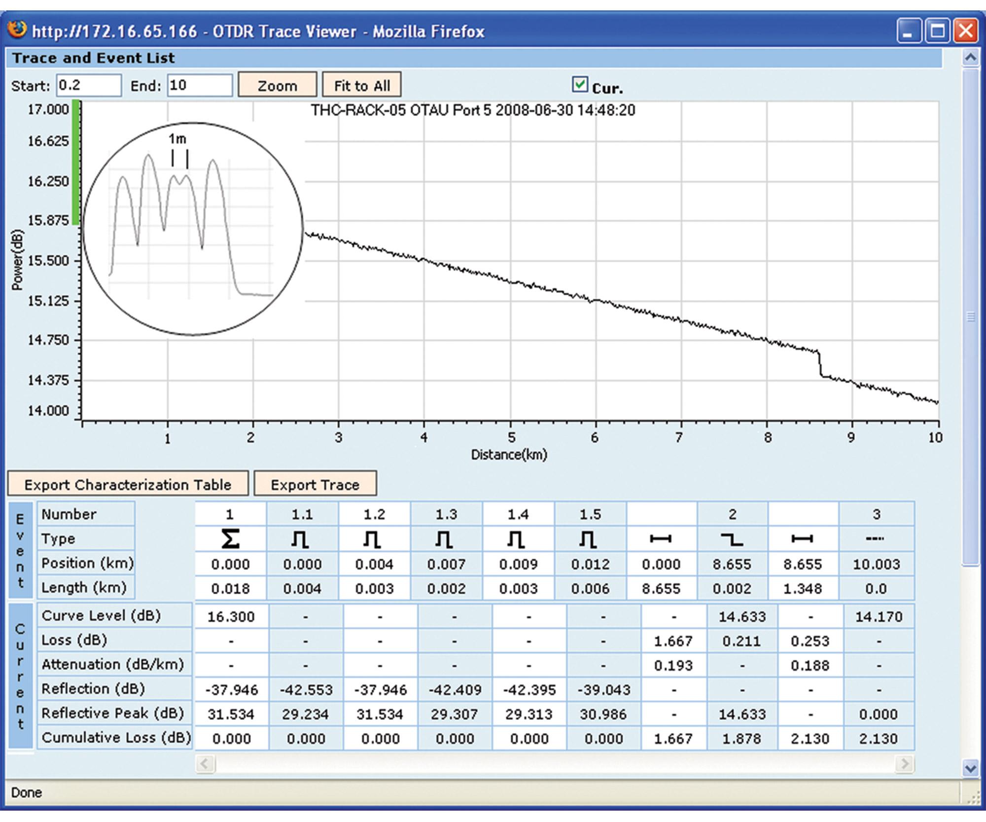 Nqmsfiber Fiber Optic Probe Diagram Spec Sheet Pdf User Manual