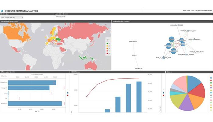 /media/8618/datamining-customized-dashboards-for-all-your-business-needs_image1.jpg